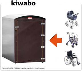 kiwabo